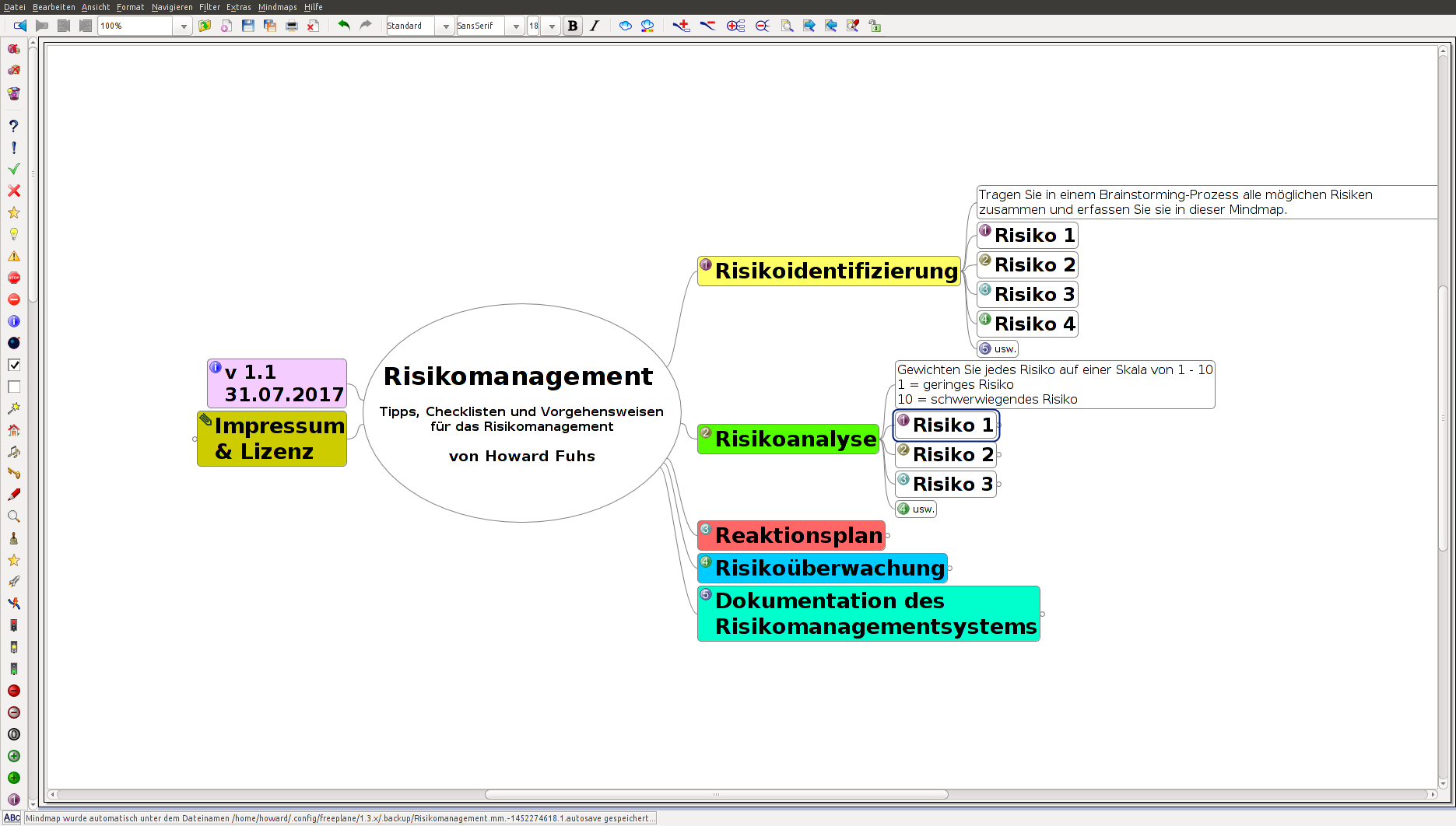 Mindmap Risikomanagement